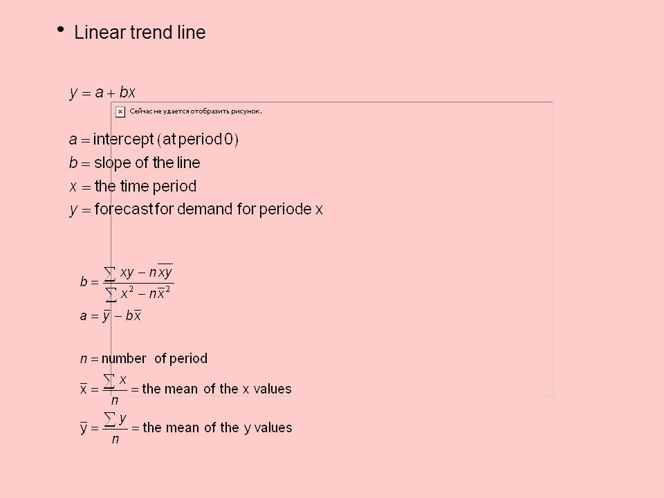  Linear trend line