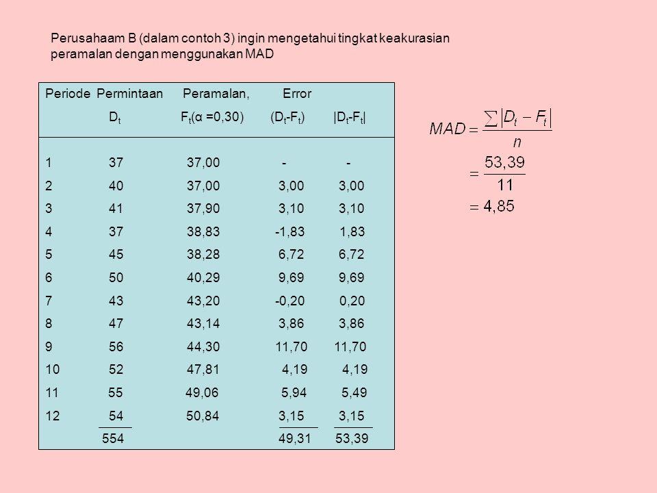 Perusahaam B (dalam contoh 3) ingin mengetahui tingkat keakurasian peramalan dengan menggunakan MAD