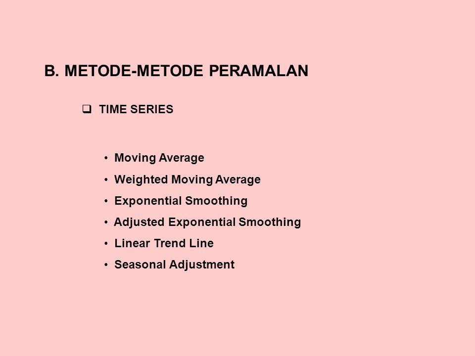 B. METODE-METODE PERAMALAN