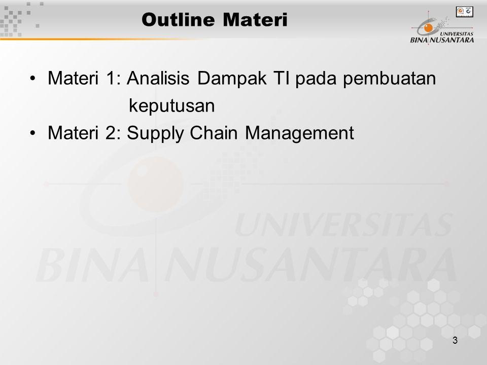 Outline Materi Materi 1: Analisis Dampak TI pada pembuatan.