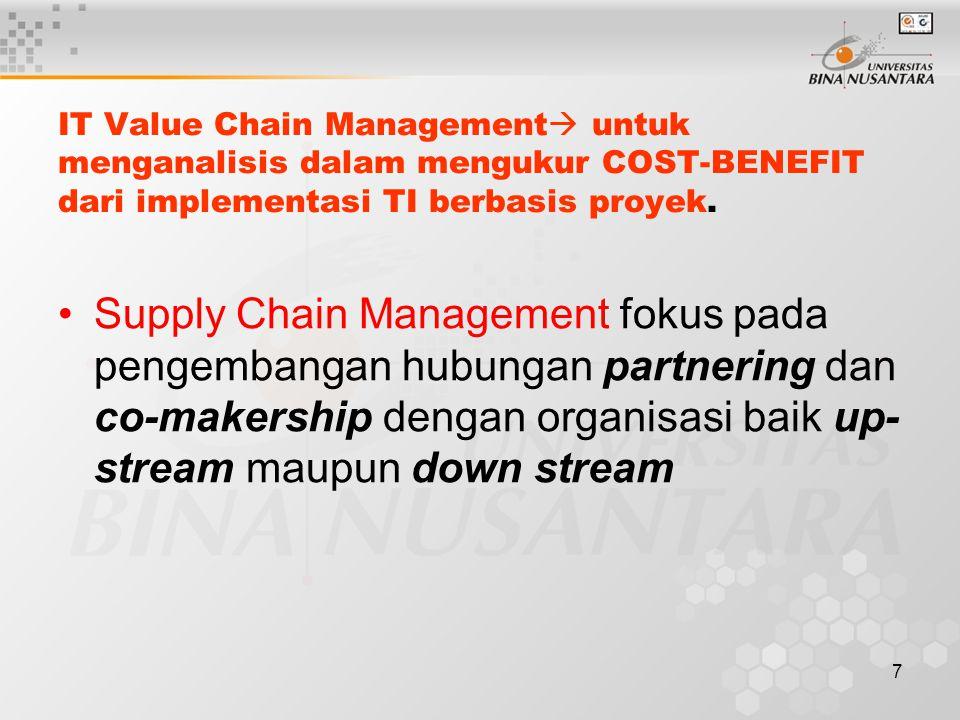 IT Value Chain Management untuk menganalisis dalam mengukur COST-BENEFIT dari implementasi TI berbasis proyek.