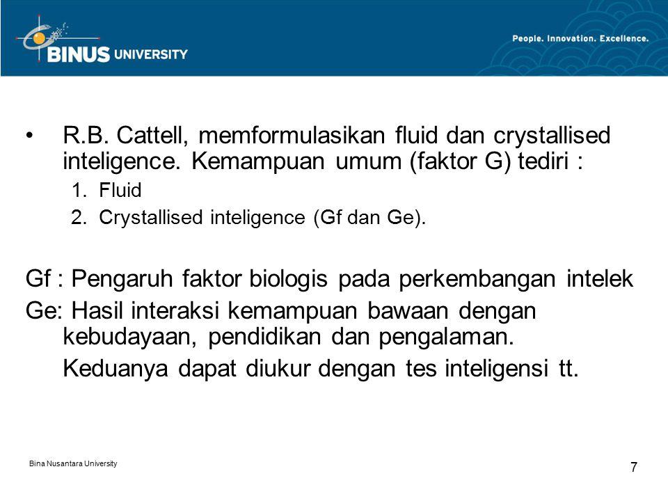 Gf : Pengaruh faktor biologis pada perkembangan intelek