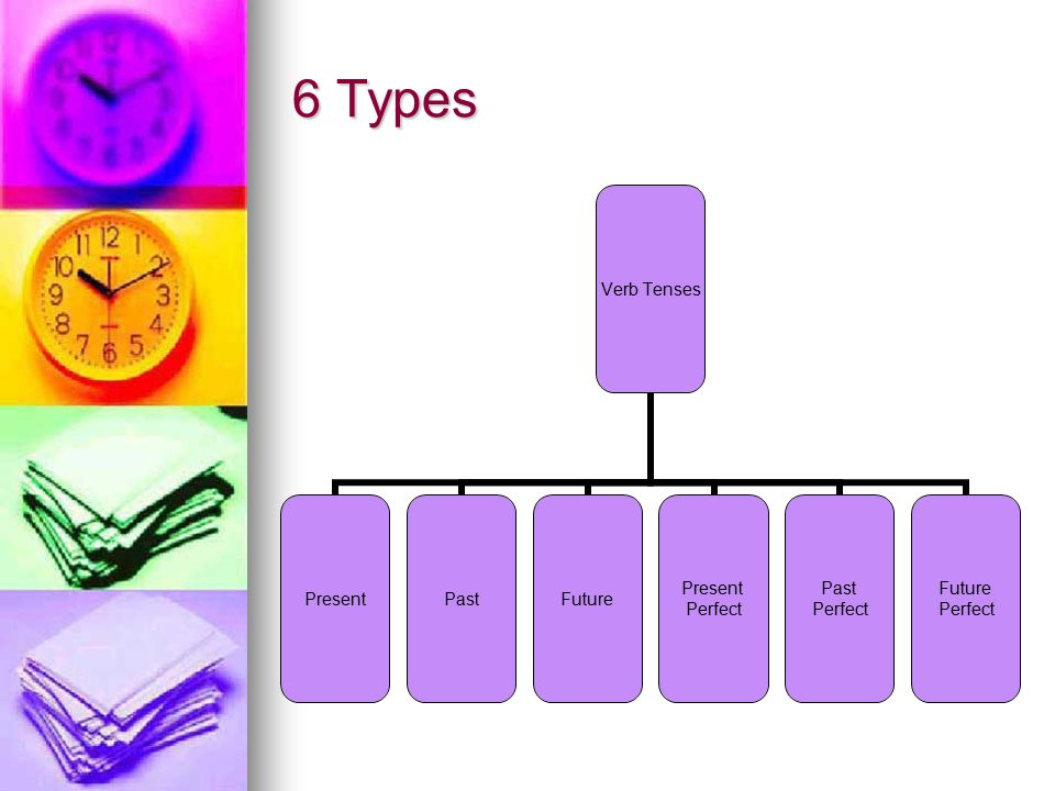 6 Types