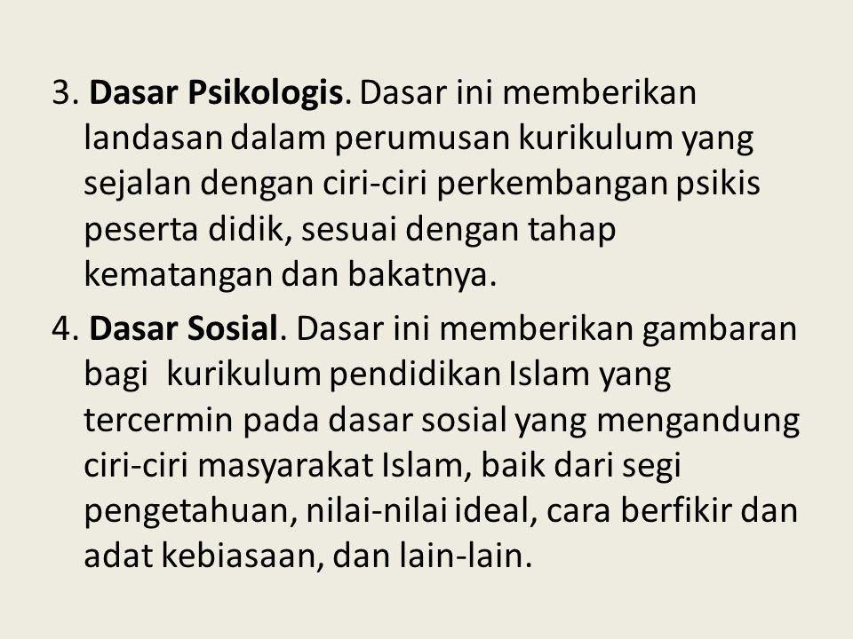 3. Dasar Psikologis.