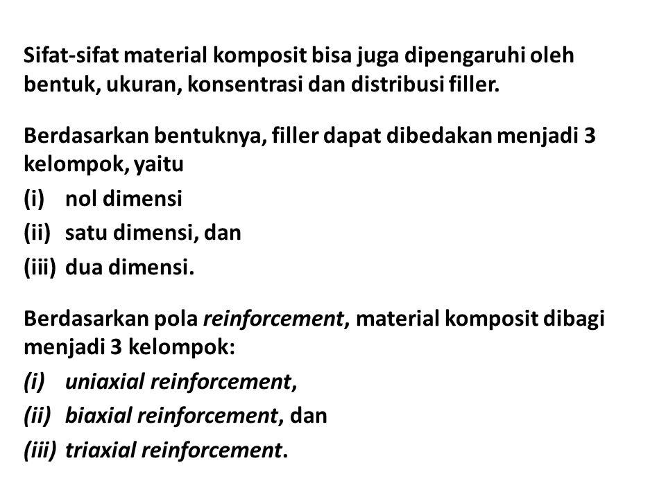 Sifat-sifat material komposit bisa juga dipengaruhi oleh bentuk, ukuran, konsentrasi dan distribusi filler.
