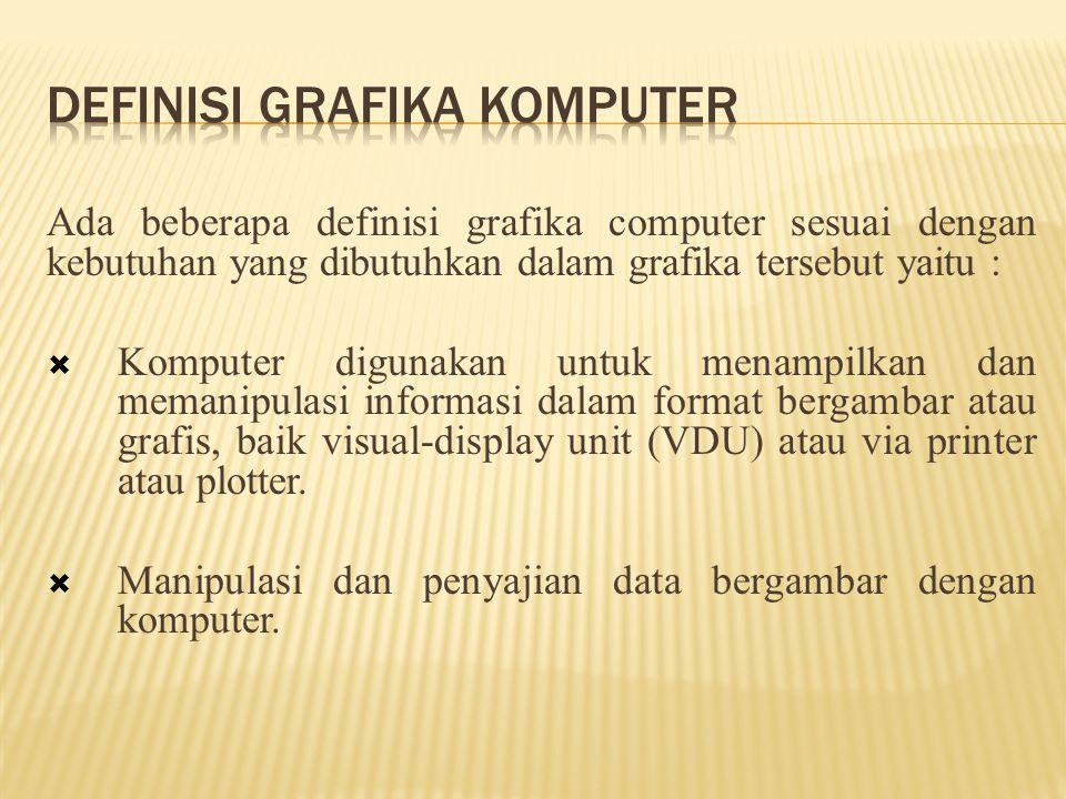 Definisi grafika komputer