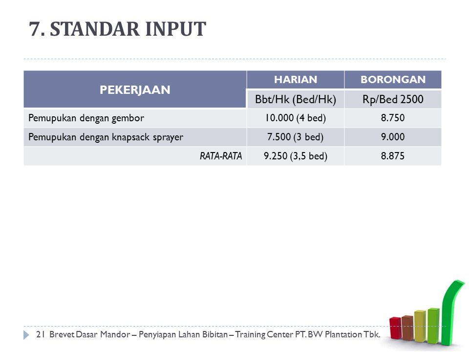 7. STANDAR INPUT PEKERJAAN Bbt/Hk (Bed/Hk) Rp/Bed 2500 HARIAN BORONGAN