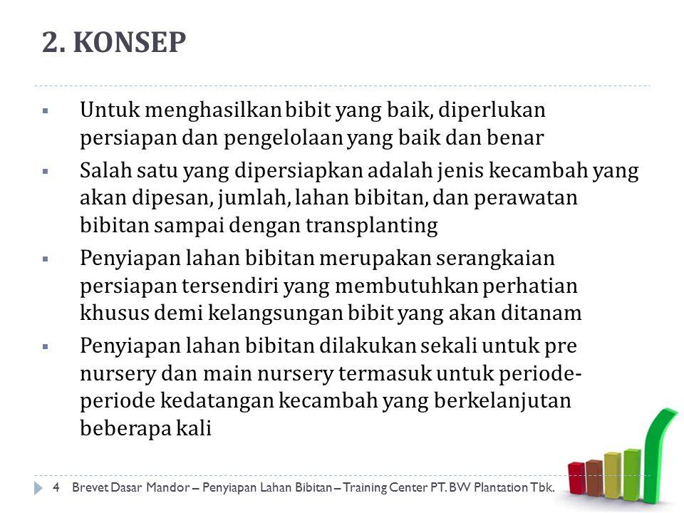 2. KONSEP Untuk menghasilkan bibit yang baik, diperlukan persiapan dan pengelolaan yang baik dan benar.