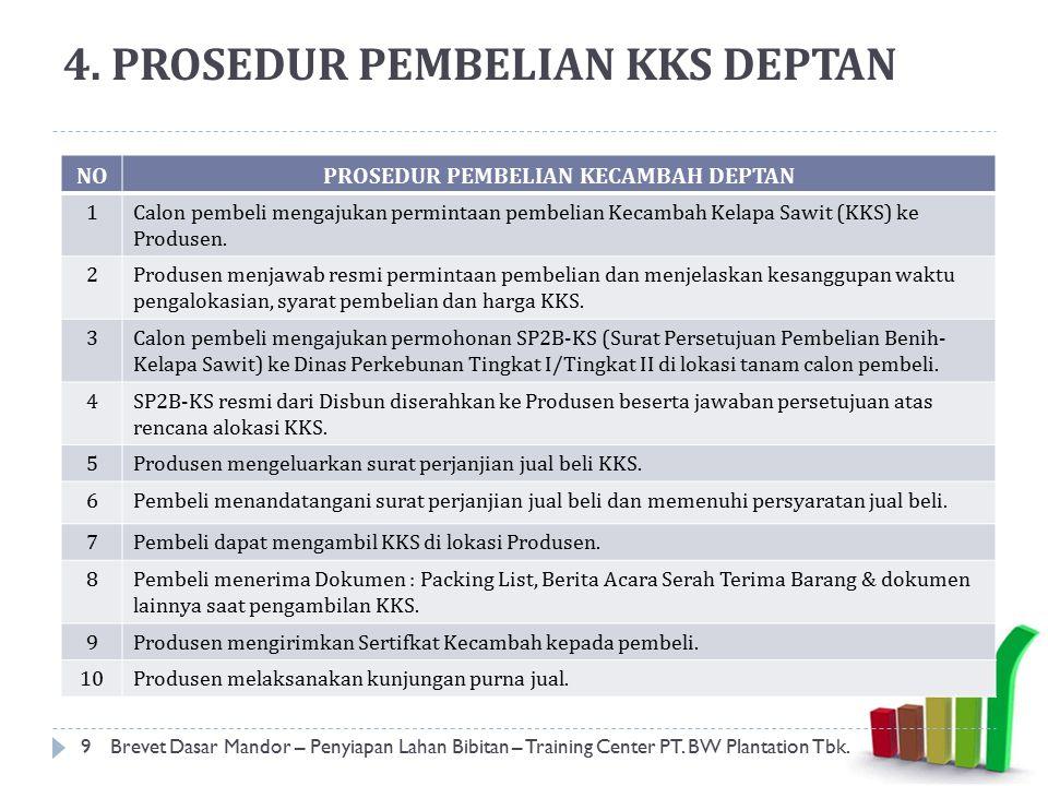 4. PROSEDUR PEMBELIAN KKS DEPTAN