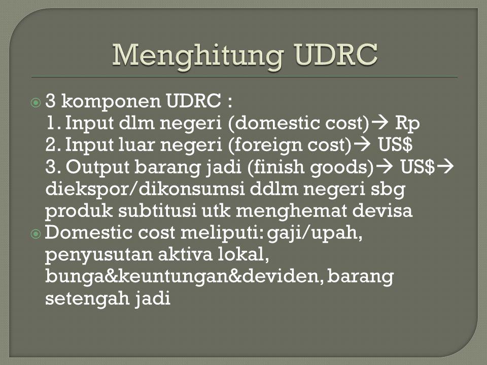 Menghitung UDRC 3 komponen UDRC :