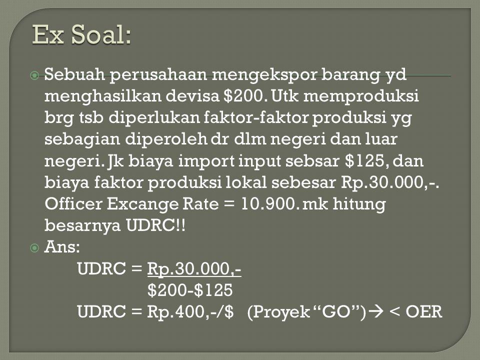 Ex Soal: