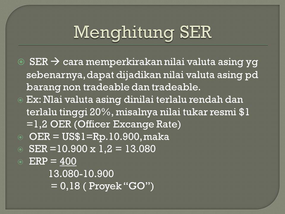 Menghitung SER SER  cara memperkirakan nilai valuta asing yg sebenarnya, dapat dijadikan nilai valuta asing pd barang non tradeable dan tradeable.