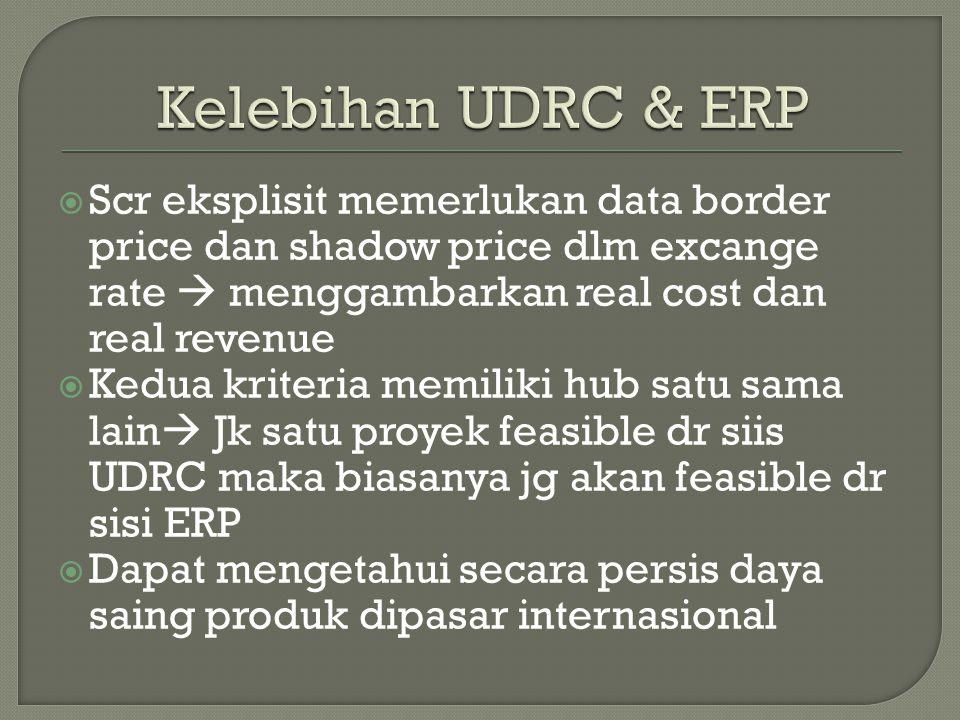 Kelebihan UDRC & ERP Scr eksplisit memerlukan data border price dan shadow price dlm excange rate  menggambarkan real cost dan real revenue.
