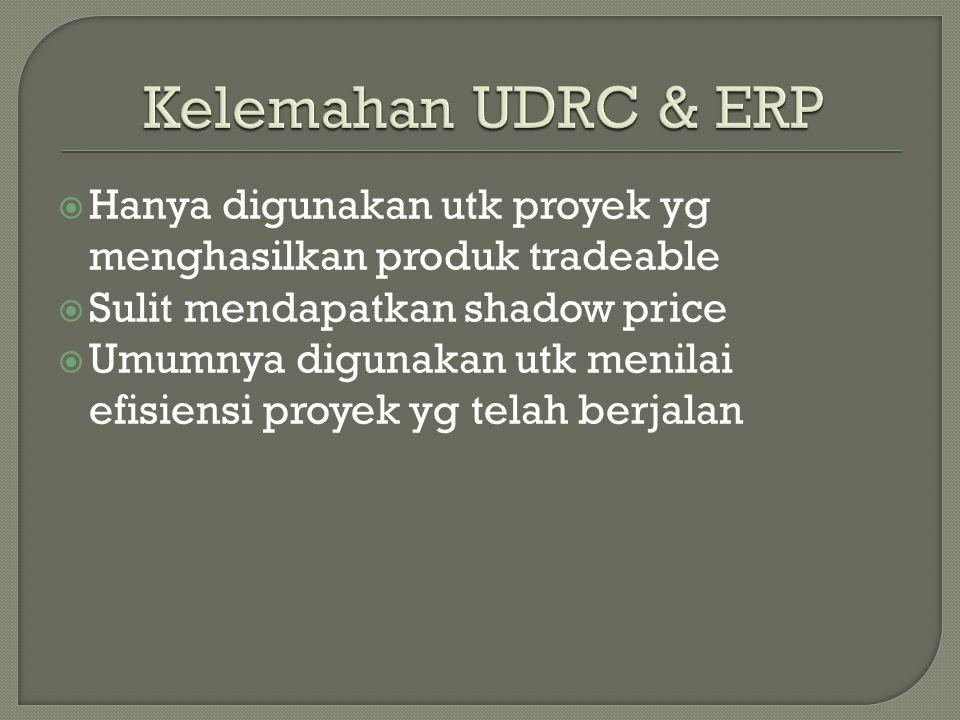 Kelemahan UDRC & ERP Hanya digunakan utk proyek yg menghasilkan produk tradeable. Sulit mendapatkan shadow price.