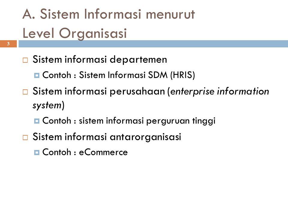 A. Sistem Informasi menurut Level Organisasi