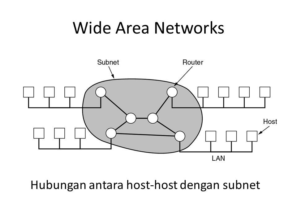 Hubungan antara host-host dengan subnet
