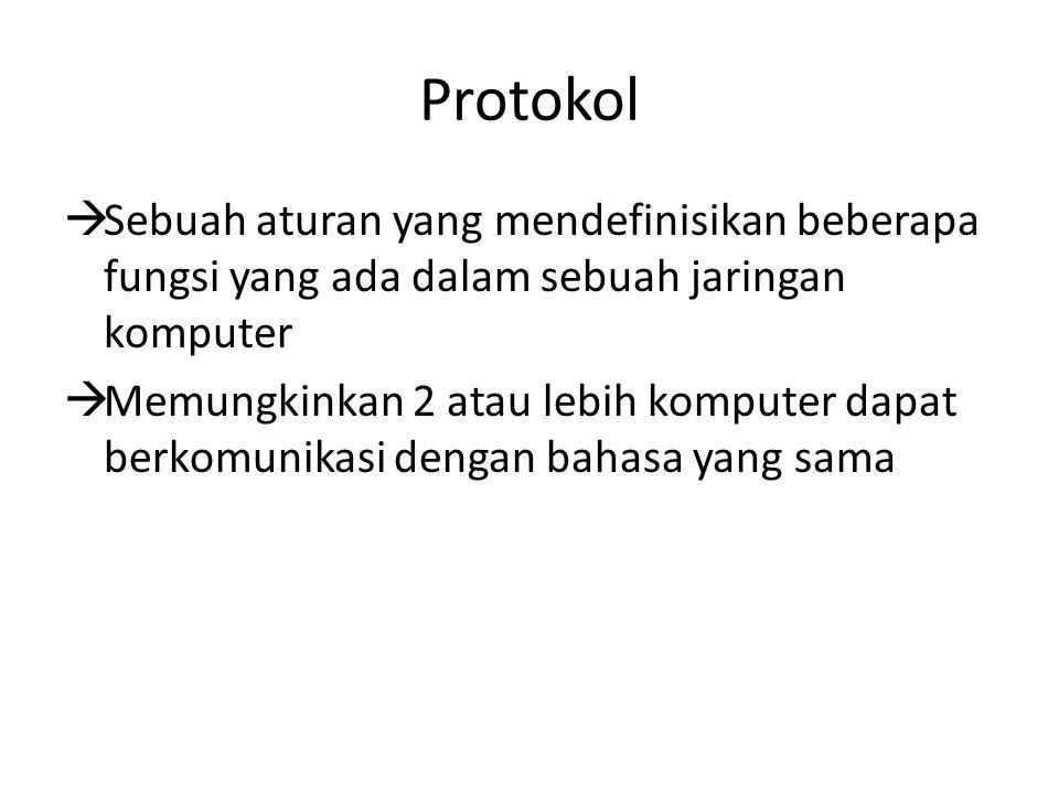 Protokol Sebuah aturan yang mendefinisikan beberapa fungsi yang ada dalam sebuah jaringan komputer.