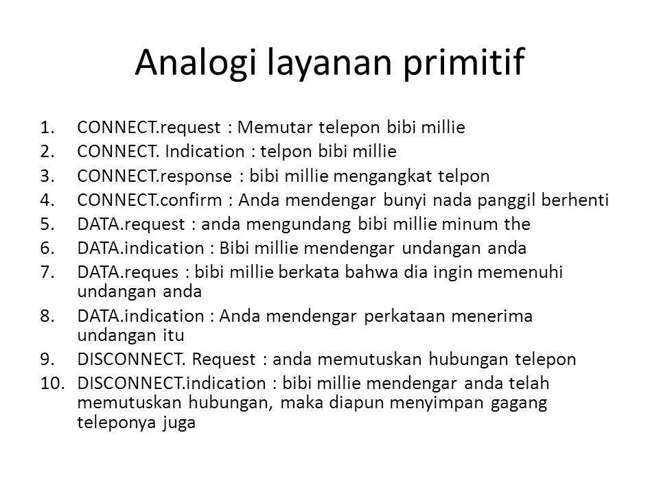 Analogi layanan primitif
