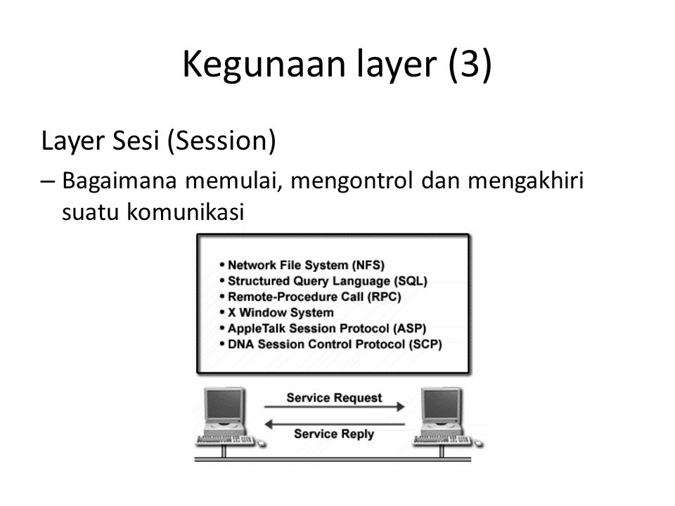 Kegunaan layer (3) Layer Sesi (Session)