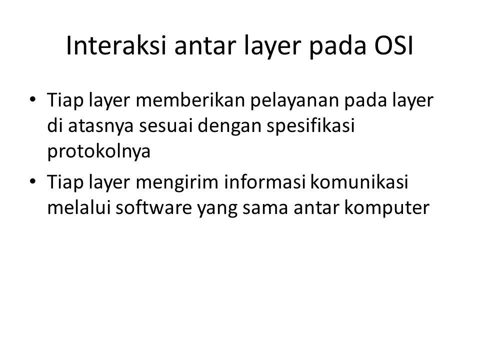 Interaksi antar layer pada OSI