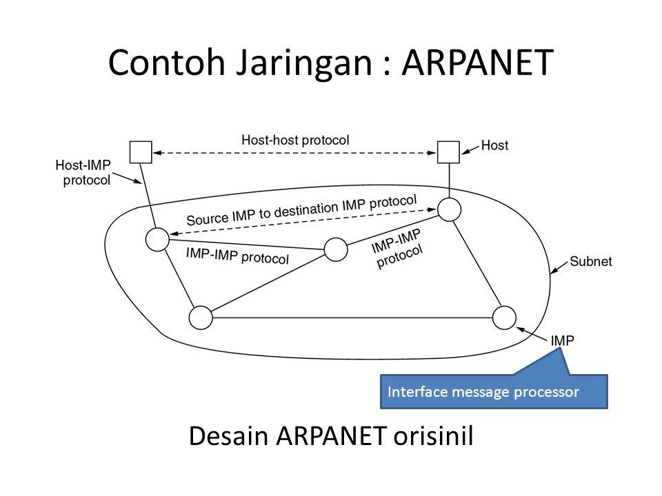 Contoh Jaringan : ARPANET