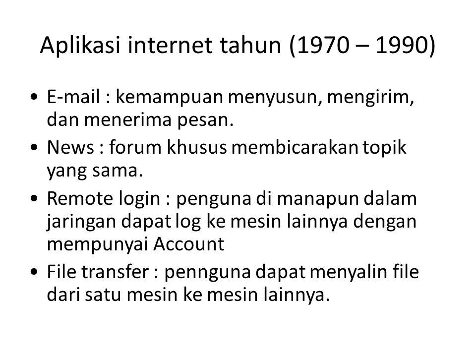 Aplikasi internet tahun (1970 – 1990)