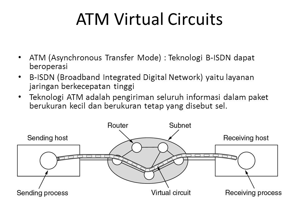 ATM Virtual Circuits ATM (Asynchronous Transfer Mode) : Teknologi B-ISDN dapat beroperasi.