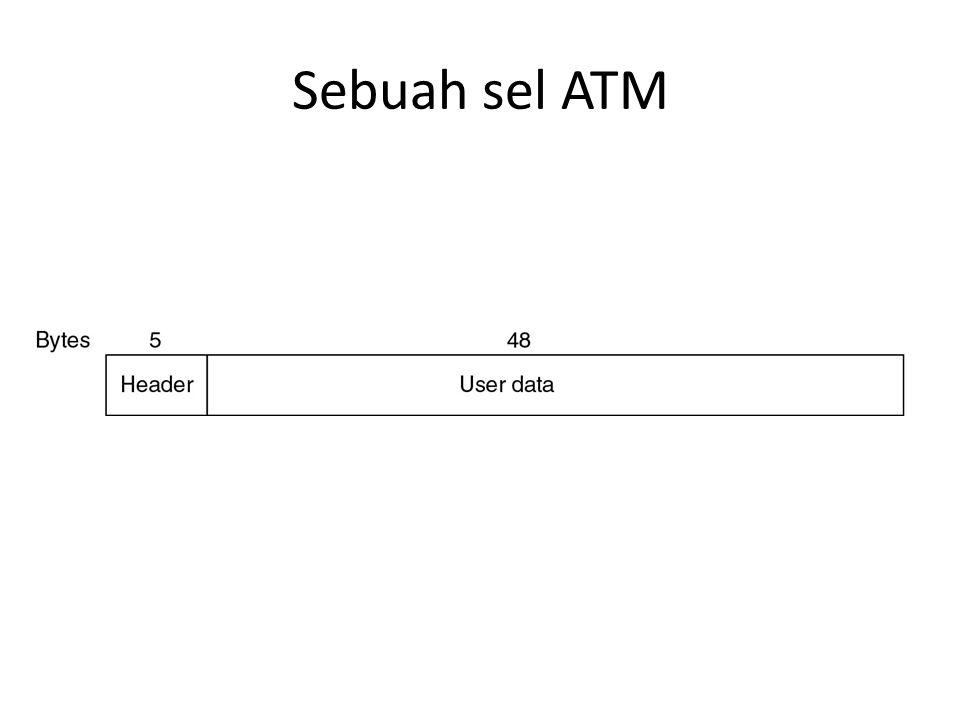 Sebuah sel ATM