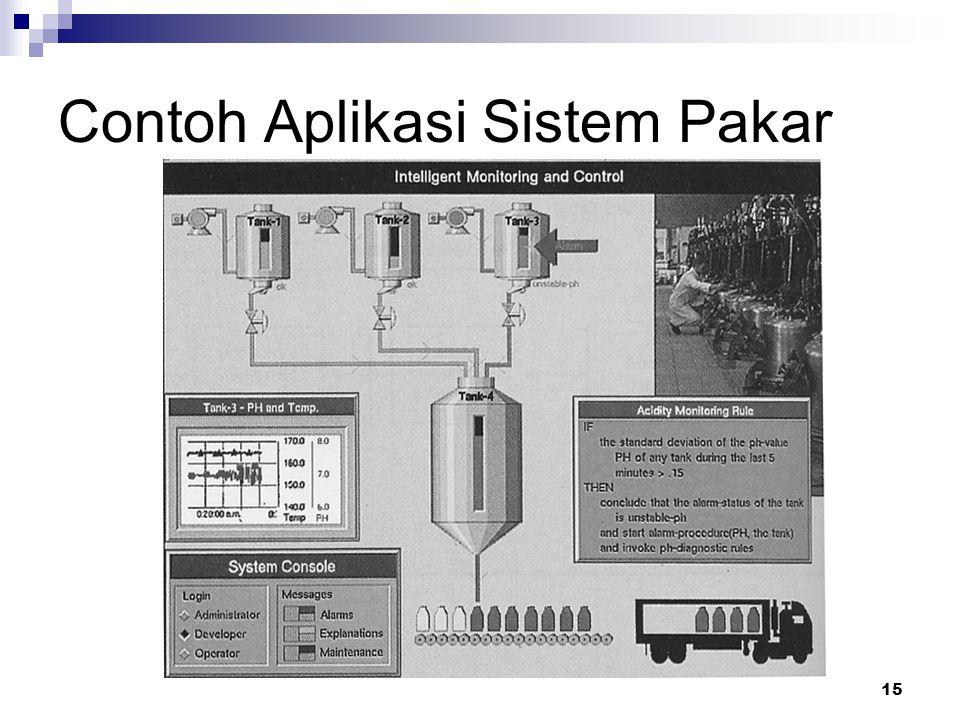 Contoh Aplikasi Sistem Pakar