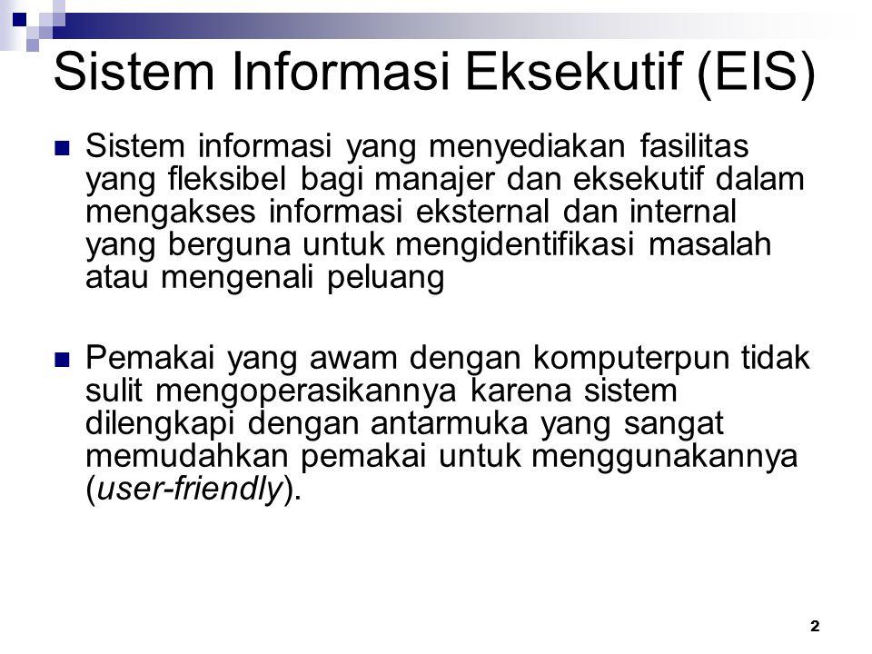 Sistem Informasi Eksekutif (EIS)