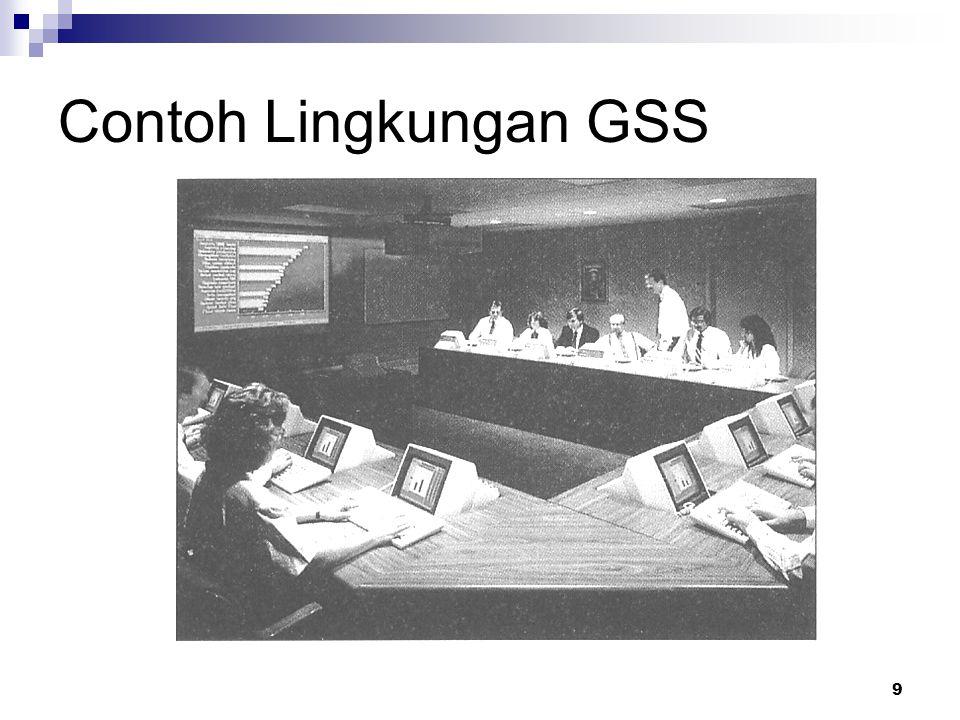 Contoh Lingkungan GSS