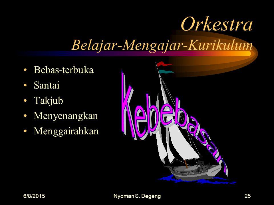 Orkestra Belajar-Mengajar-Kurikulum