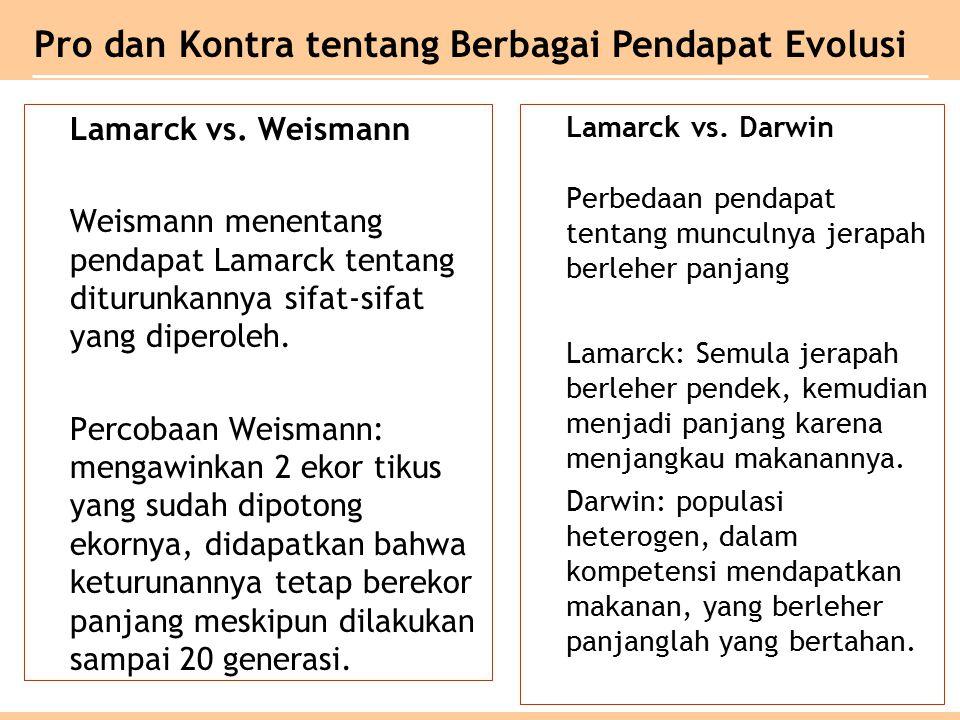 Pro dan Kontra tentang Berbagai Pendapat Evolusi