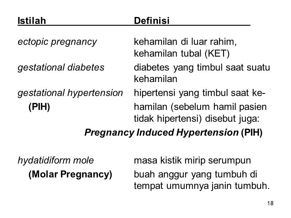 Istilah Definisi ectopic pregnancy kehamilan di luar rahim, kehamilan tubal (KET)