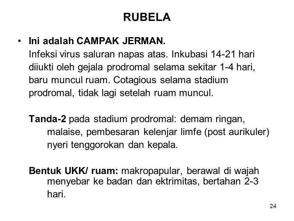 RUBELA Ini adalah CAMPAK JERMAN.