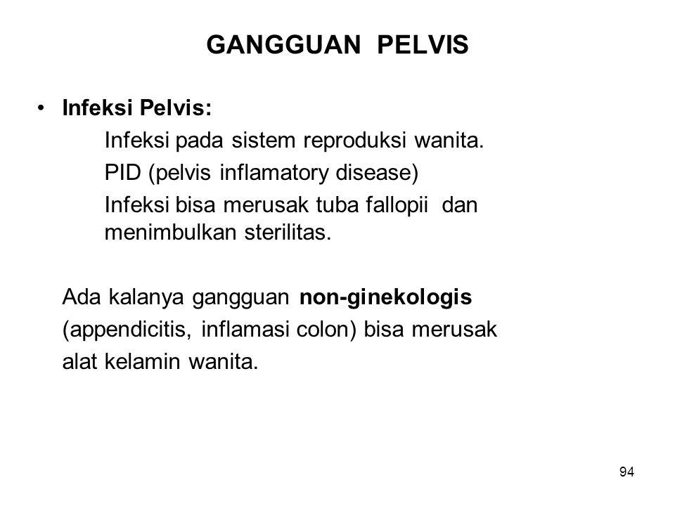 GANGGUAN PELVIS Infeksi Pelvis: Infeksi pada sistem reproduksi wanita.