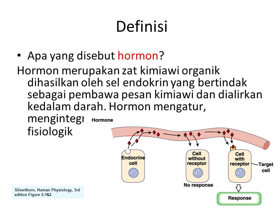 Definisi Apa yang disebut hormon