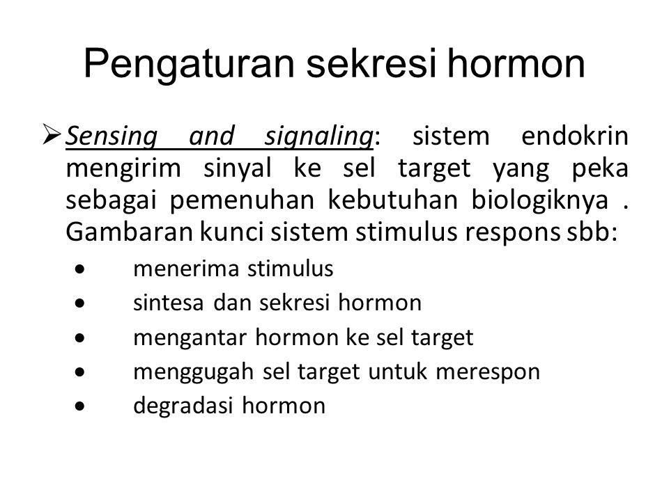 Pengaturan sekresi hormon