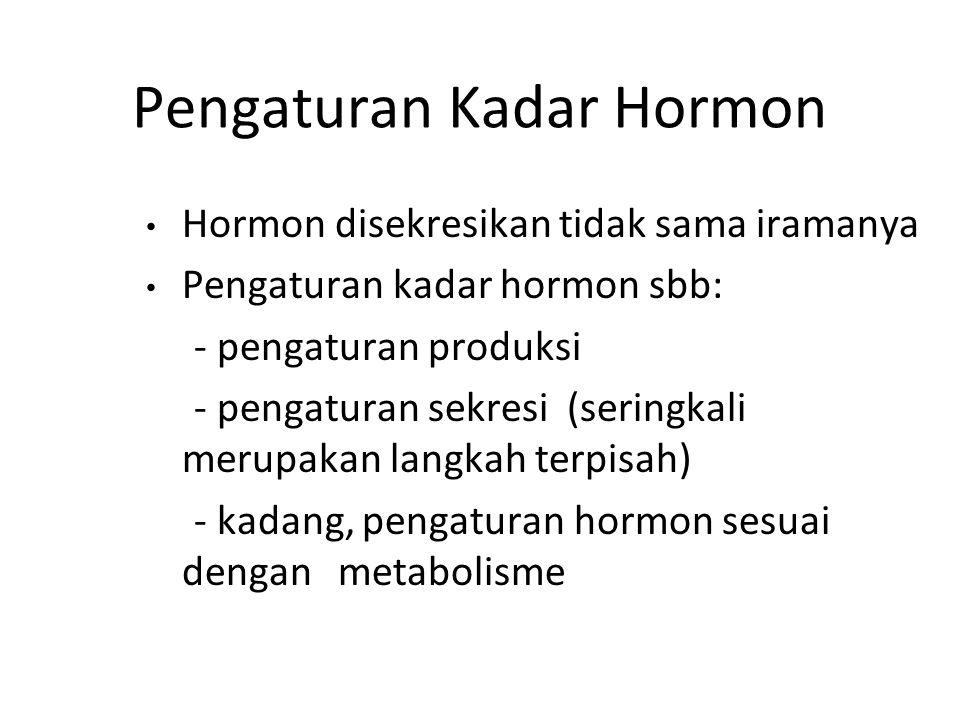 Pengaturan Kadar Hormon