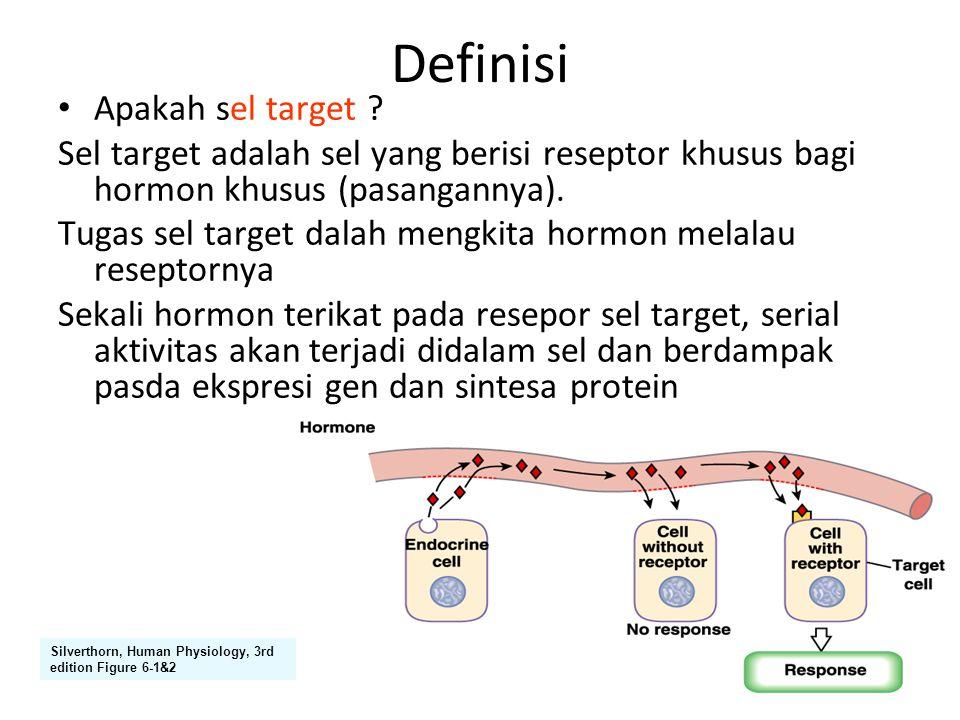 Definisi Apakah sel target
