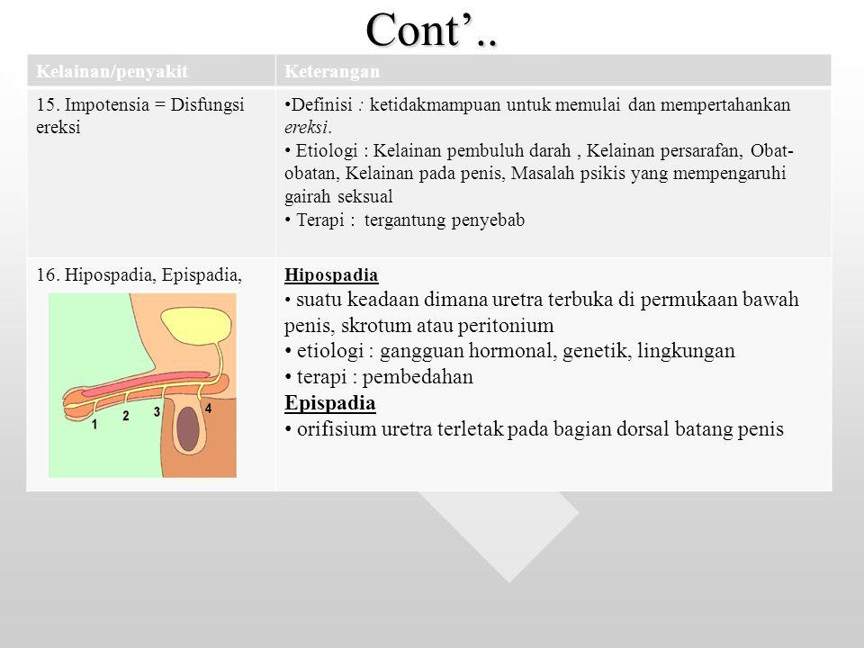 Cont'.. etiologi : gangguan hormonal, genetik, lingkungan
