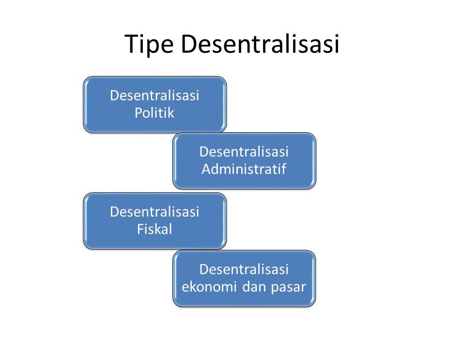Tipe Desentralisasi Desentralisasi Politik