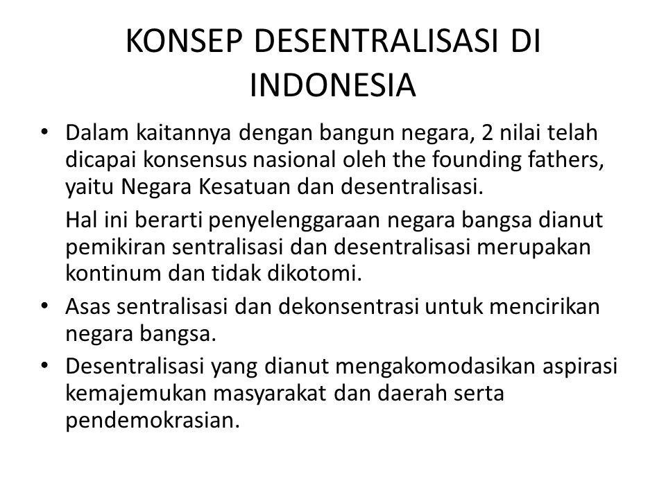 KONSEP DESENTRALISASI DI INDONESIA