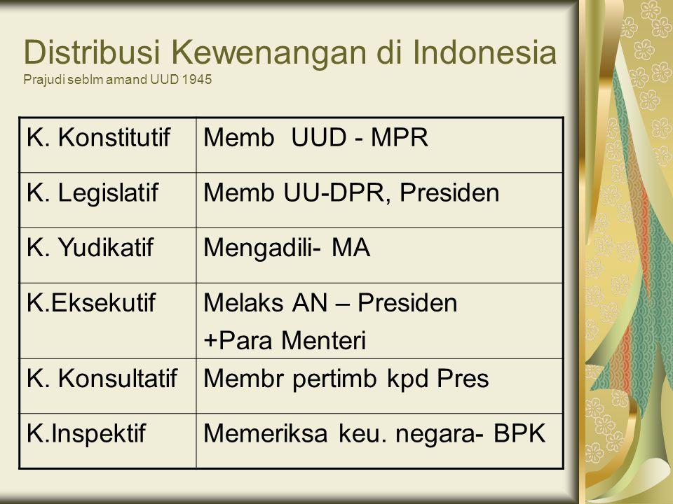 Distribusi Kewenangan di Indonesia Prajudi seblm amand UUD 1945