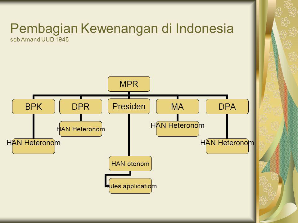 Pembagian Kewenangan di Indonesia seb Amand UUD 1945