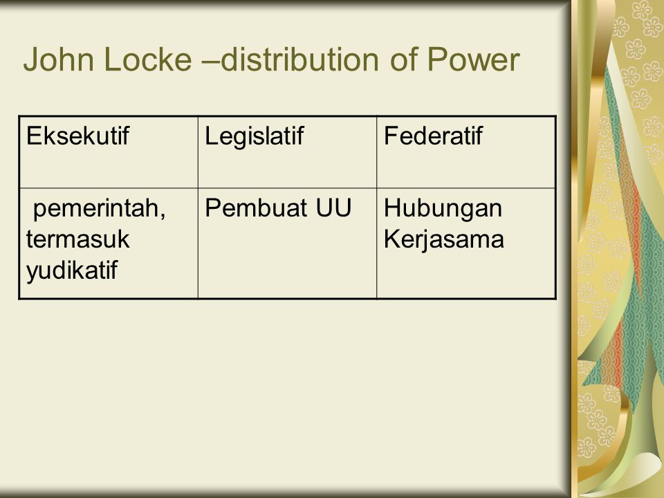John Locke –distribution of Power