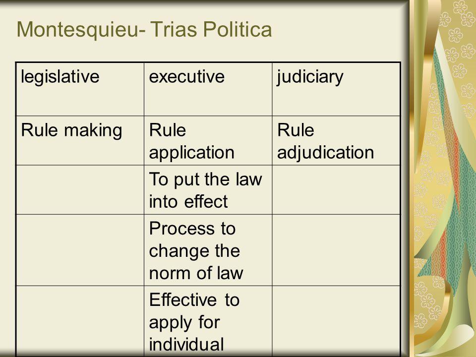 Montesquieu- Trias Politica