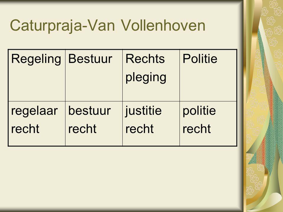 Caturpraja-Van Vollenhoven