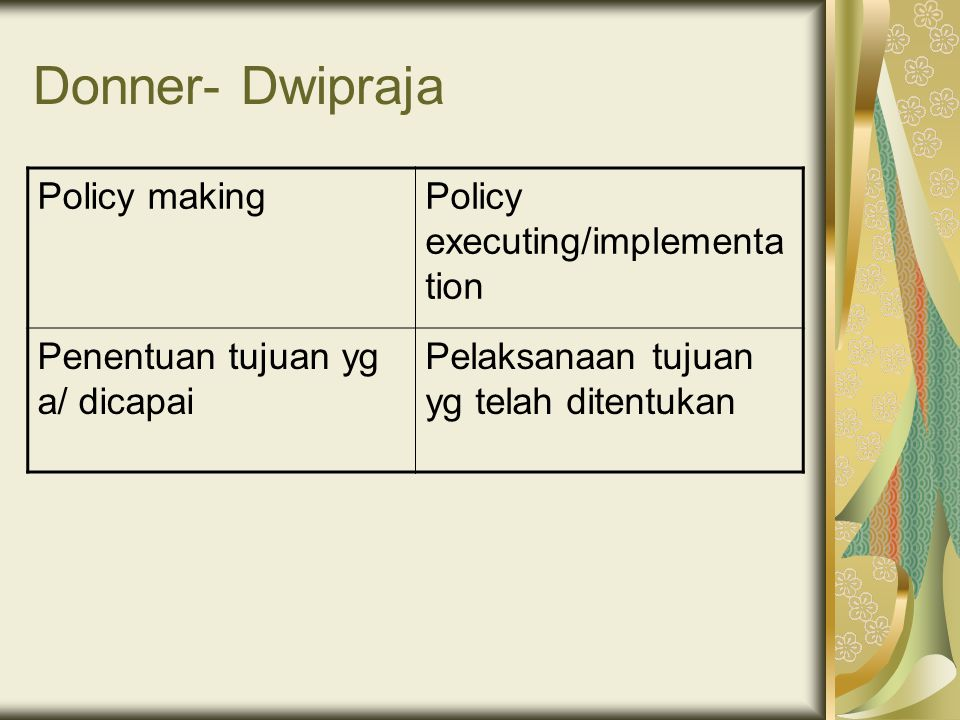 Donner- Dwipraja Policy making Policy executing/implementation