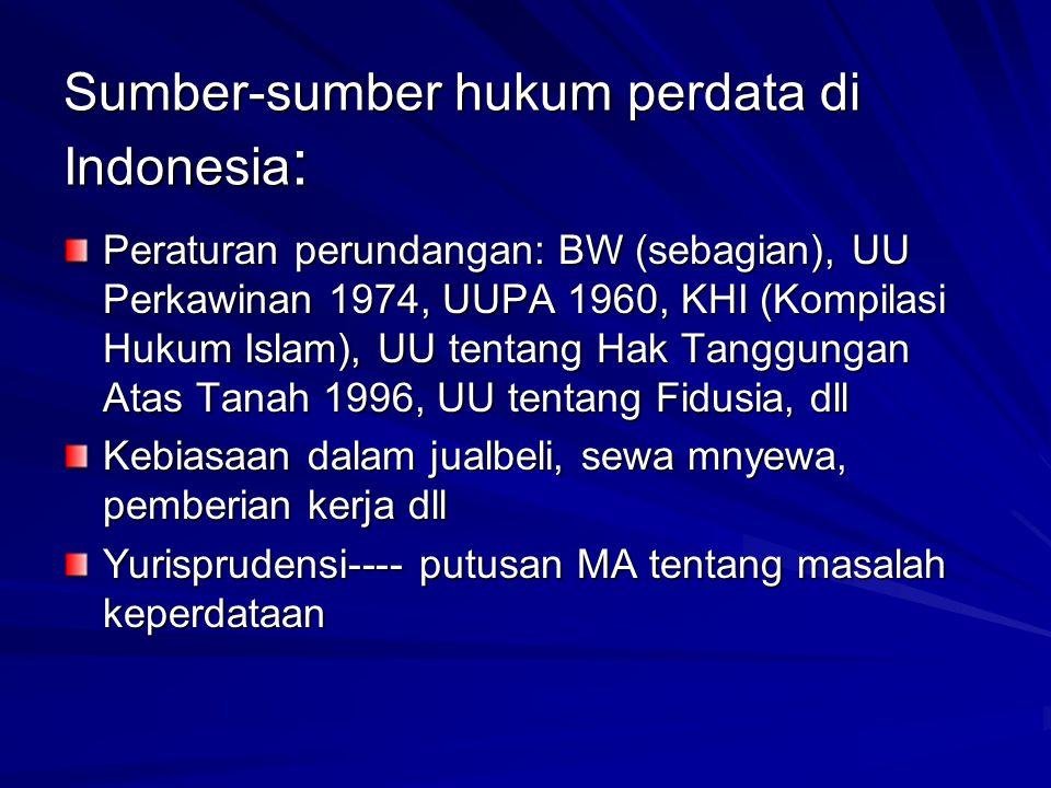 Sumber-sumber hukum perdata di Indonesia: